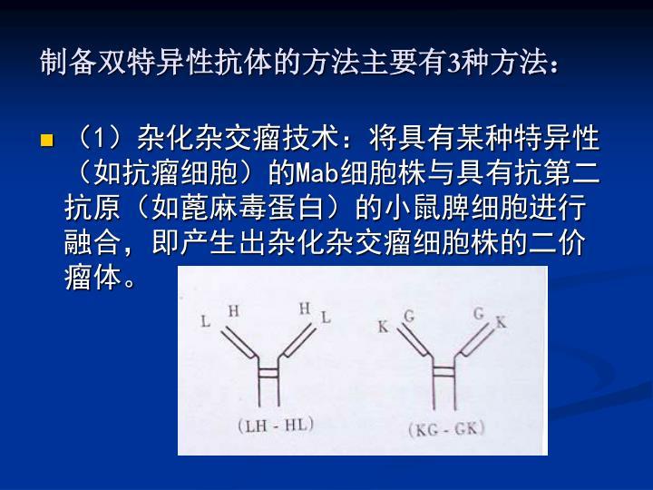 制备双特异性抗体的方法主要有