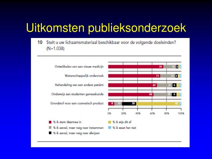 Uitkomsten publieksonderzoek