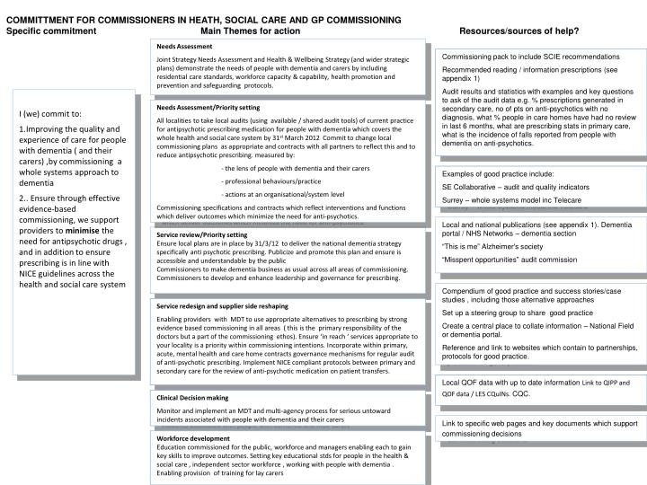 COMMITTMENT FOR COMMISSIONERS IN HEATH, SOCIAL CARE AND GP COMMISSIONING
