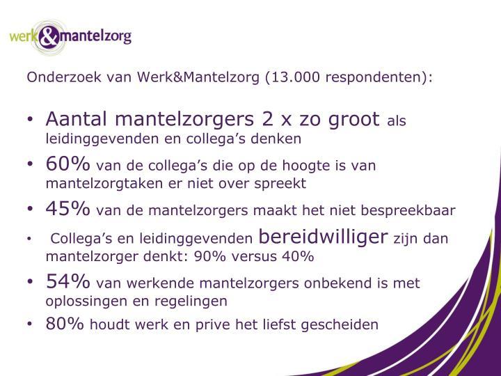 Onderzoek van Werk&Mantelzorg (13.000 respondenten):