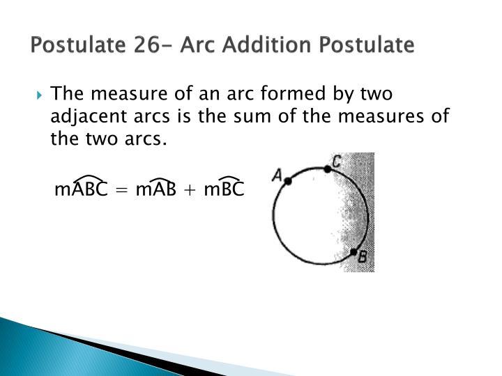 Postulate 26- Arc Addition Postulate