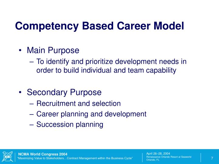 Competency Based Career Model