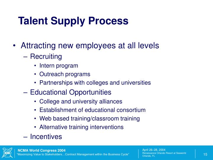 Talent Supply Process