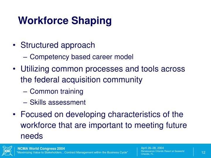 Workforce Shaping