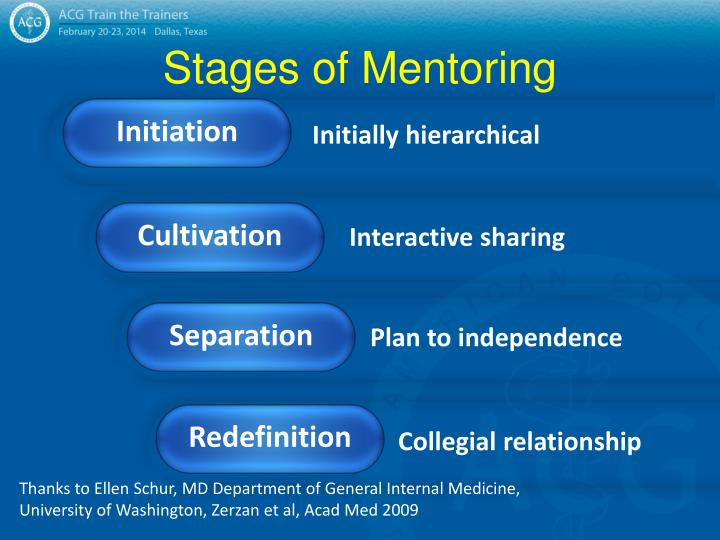 Stages of Mentoring
