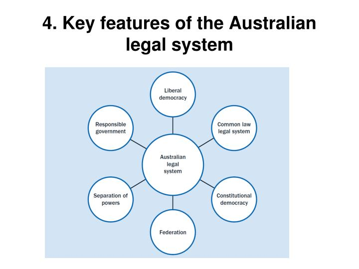 4. Key features of the Australian legal system