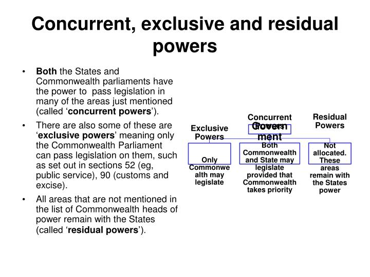 Concurrent, exclusive and residual powers