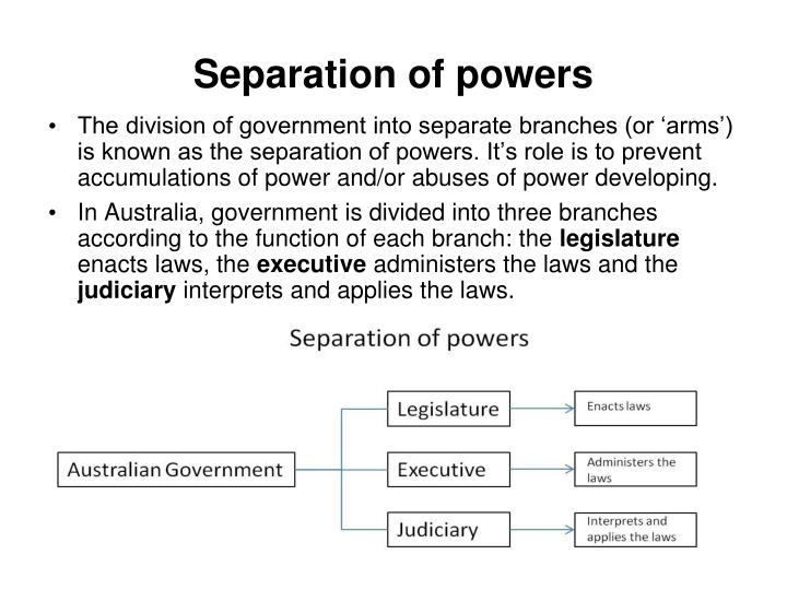 The division of government into separate branches (or 'arms') is known as the separation of powers. It's role is to prevent accumulations of power and/or abuses of power developing.