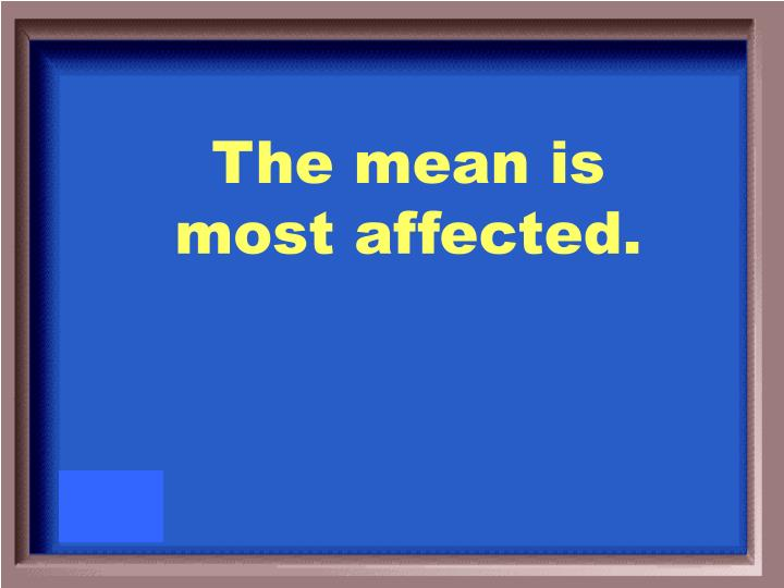 The mean is most affected.
