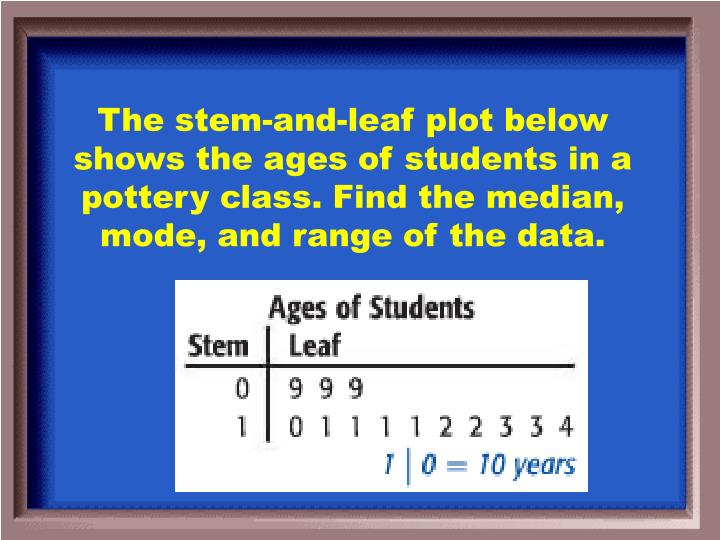 The stem-and-leaf plot below shows the ages of students in a pottery class. Find the median, mode, and range of the data.
