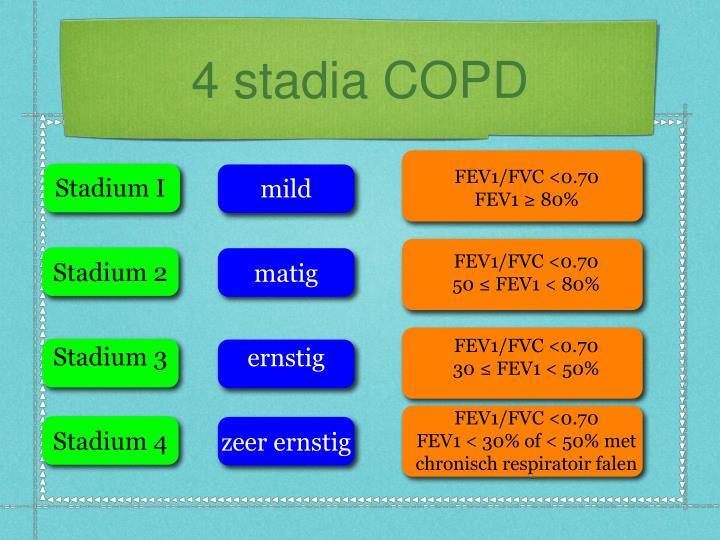 4 stadia COPD