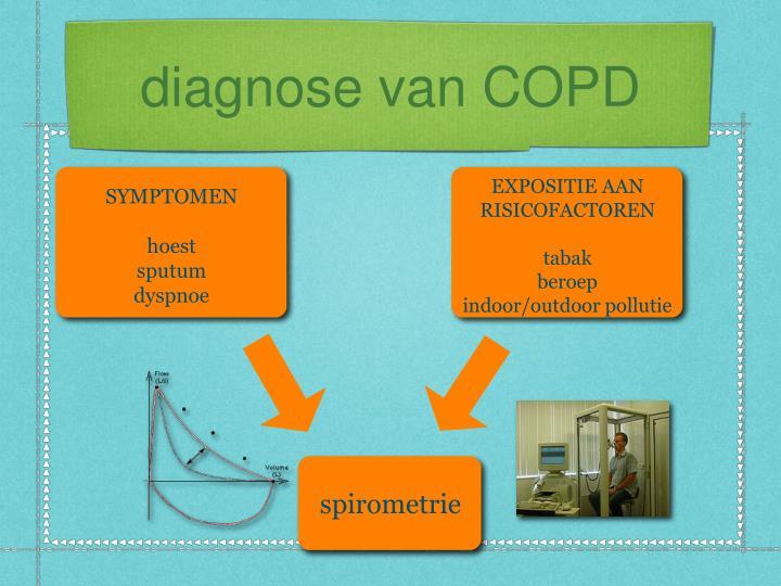diagnose van COPD