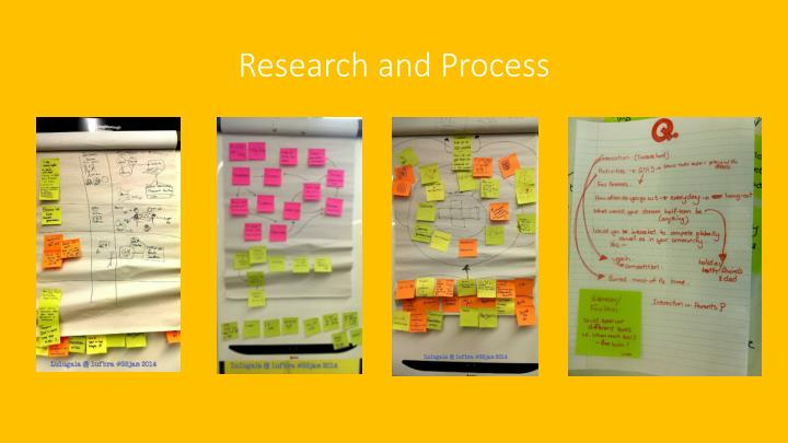 Research and process