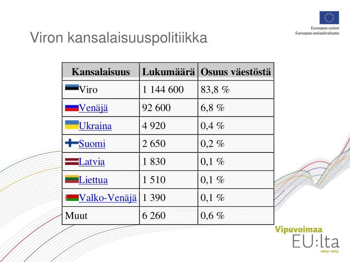 Viron kansalaisuuspolitiikka