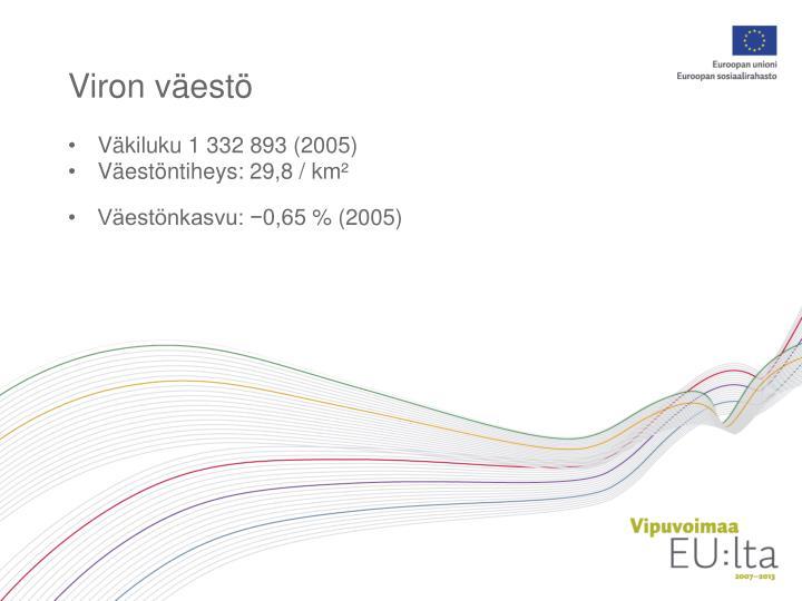 Viron väestö