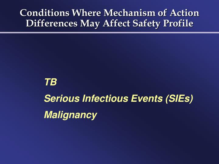 Conditions Where Mechanism of Action Differences May Affect Safety Profile