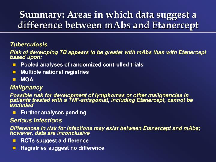 Summary: Areas in which data suggest a difference between mAbs and Etanercept