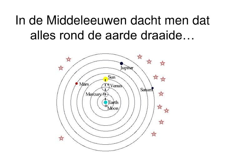 In de Middeleeuwen dacht men dat alles rond de aarde draaide…