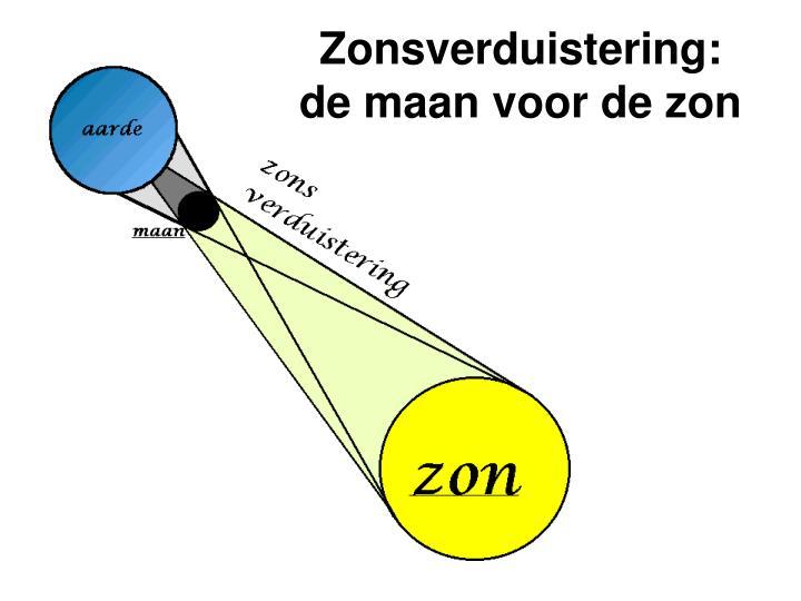 Zonsverduistering: