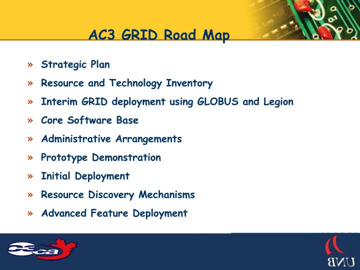 AC3 GRID Road Map
