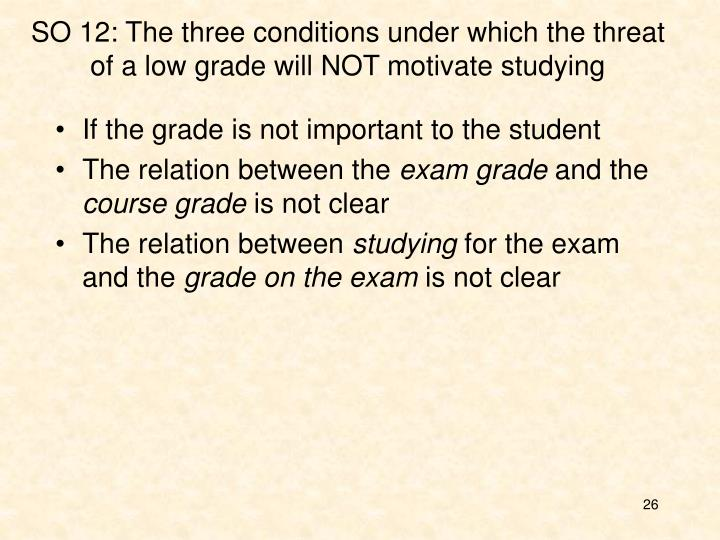 SO 12: The three conditions under which the threat of a low grade will NOT motivate studying