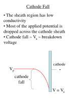 cathode fall