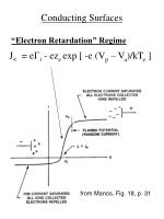 conducting surfaces1