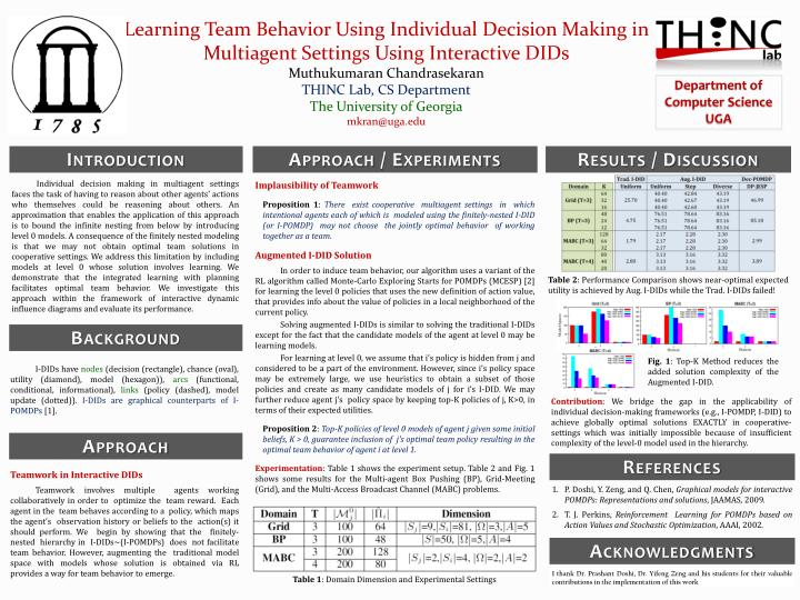 Learning Team Behavior Using Individual Decision Making in Multiagent