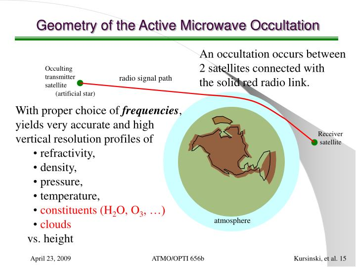 Geometry of the Active Microwave Occultation