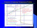 precision of individual temperature profiles