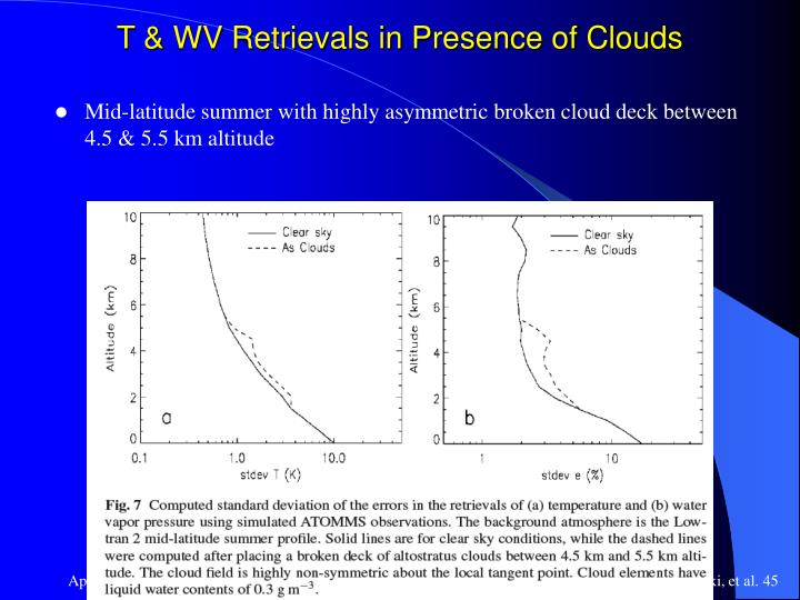 T & WV Retrievals in Presence of Clouds