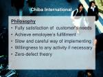 chiba international1
