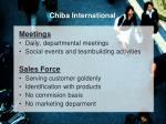 chiba international2