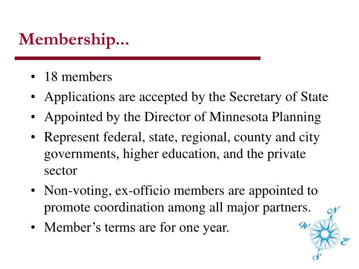Membership...