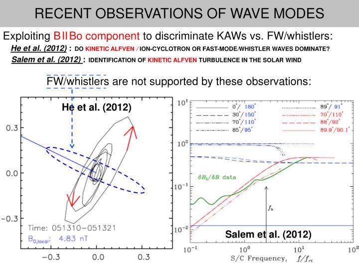 RECENT OBSERVATIONS OF WAVE MODES