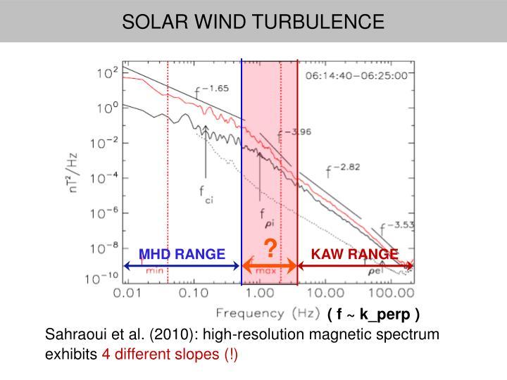 SOLAR WIND TURBULENCE