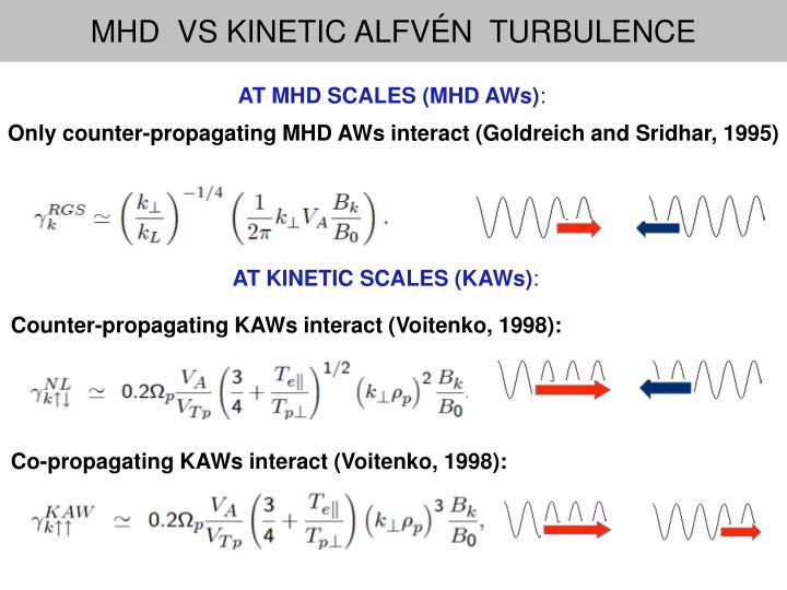 MHD  VS KINETIC ALFV