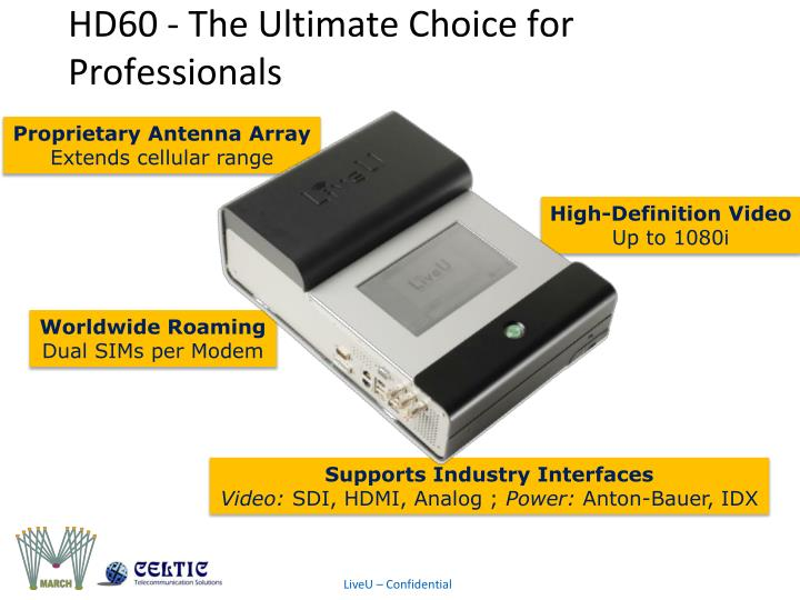 HD60 - The Ultimate Choice for Professionals