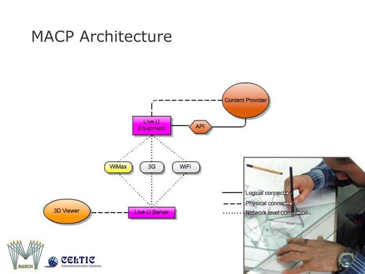 MACP Architecture