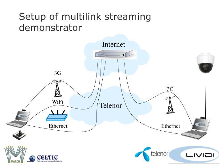 Setup of multilink streaming demonstrator