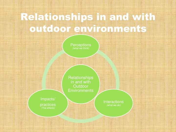 Relationships in and with outdoor environments