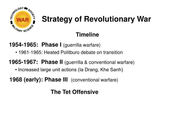 Strategy of Revolutionary War