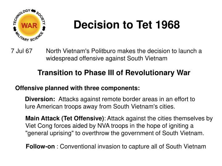 Decision to Tet 1968