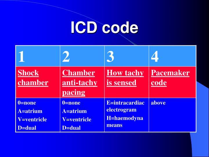 ICD code