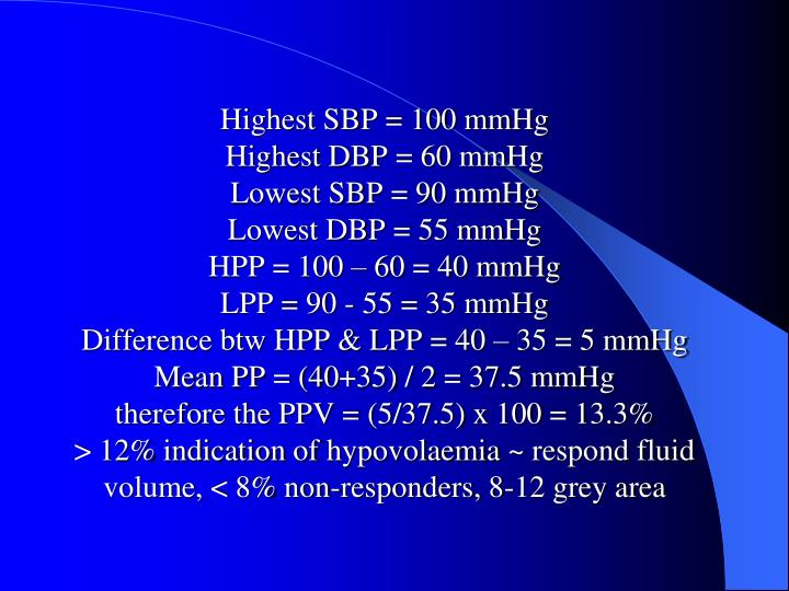 Highest SBP = 100 mmHg