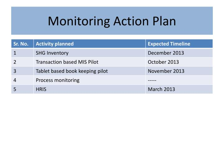Monitoring Action Plan