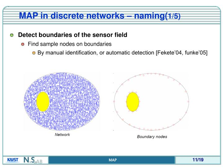 MAP in discrete networks – naming(