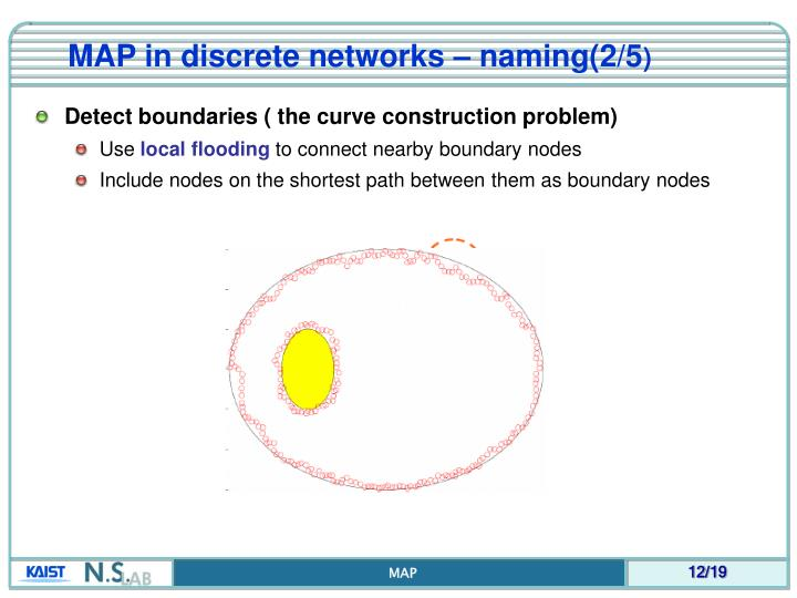 MAP in discrete networks – naming(2/5