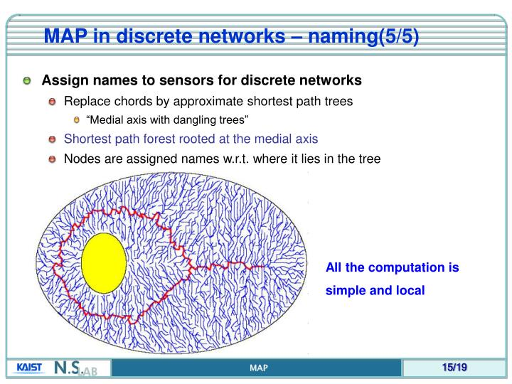 MAP in discrete networks – naming(5/5)