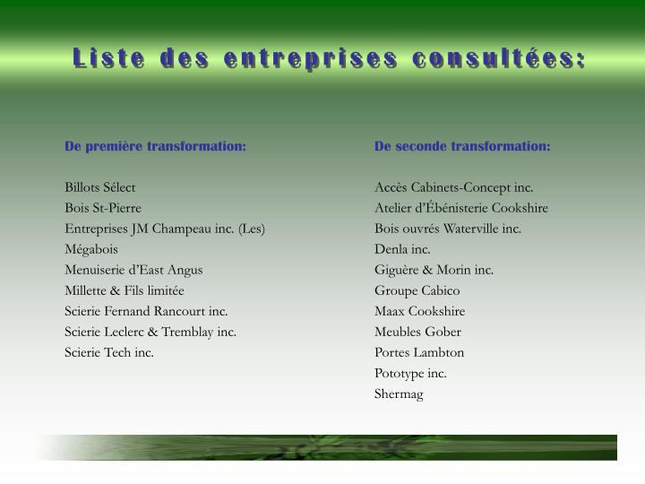 Liste des entreprises consultées: